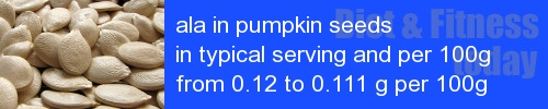 ala in pumpkin seeds information and values per serving and 100g