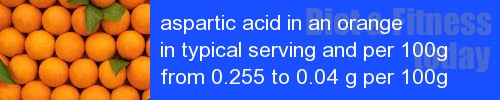 aspartic acid in an orange information and values per serving and 100g