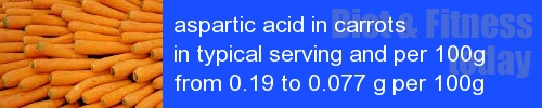 aspartic acid in carrots information and values per serving and 100g