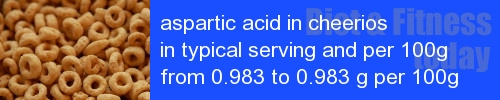 aspartic acid in cheerios information and values per serving and 100g