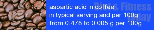 aspartic acid in coffee information and values per serving and 100g
