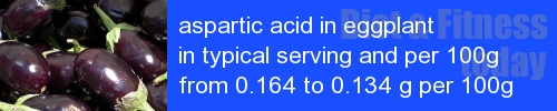 aspartic acid in eggplant information and values per serving and 100g