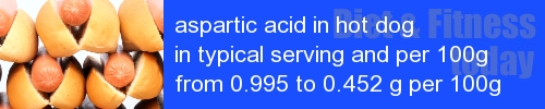 aspartic acid in hot dog information and values per serving and 100g