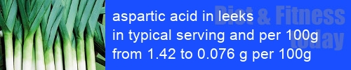 aspartic acid in leeks information and values per serving and 100g