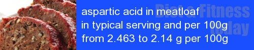 aspartic acid in meatloaf information and values per serving and 100g