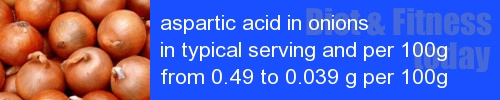 aspartic acid in onions information and values per serving and 100g