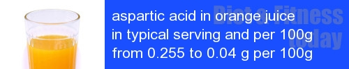 aspartic acid in orange juice information and values per serving and 100g