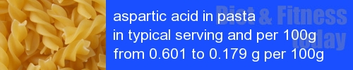 aspartic acid in pasta information and values per serving and 100g