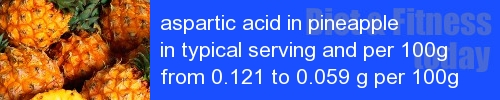 aspartic acid in pineapple information and values per serving and 100g