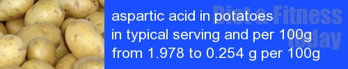 aspartic acid in potatoes information and values per serving and 100g