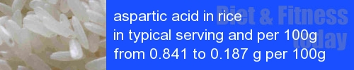 aspartic acid in rice information and values per serving and 100g