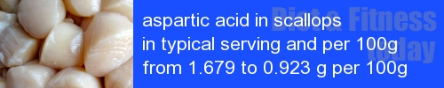 aspartic acid in scallops information and values per serving and 100g