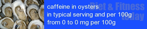 caffeine in oysters information and values per serving and 100g