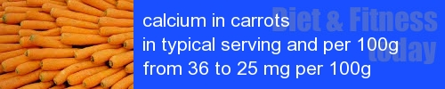 calcium in carrots information and values per serving and 100g