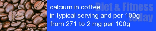 calcium in coffee information and values per serving and 100g