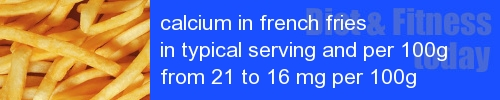 calcium in french fries information and values per serving and 100g