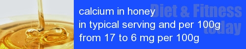 calcium in honey information and values per serving and 100g