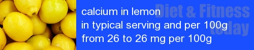 calcium in lemon information and values per serving and 100g