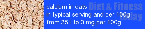 calcium in oats information and values per serving and 100g