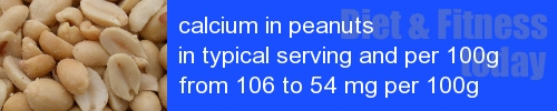 calcium in peanuts information and values per serving and 100g