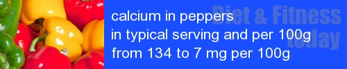 calcium in peppers information and values per serving and 100g