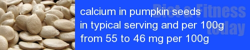calcium in pumpkin seeds information and values per serving and 100g