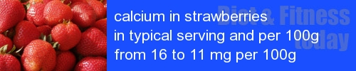 calcium in strawberries information and values per serving and 100g