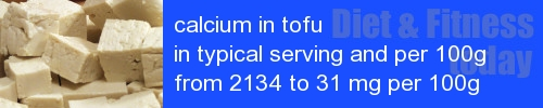 calcium in tofu information and values per serving and 100g