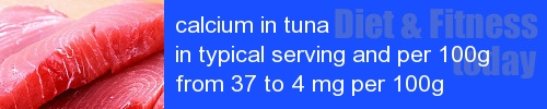 calcium in tuna information and values per serving and 100g