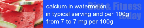 calcium in watermelon information and values per serving and 100g