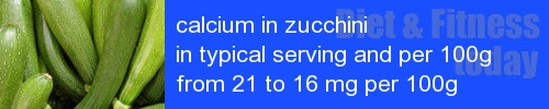 calcium in zucchini information and values per serving and 100g