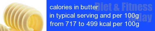 calories in butter information and values per serving and 100g