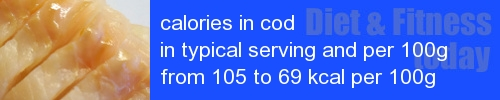 calories in cod information and values per serving and 100g