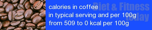calories in coffee information and values per serving and 100g