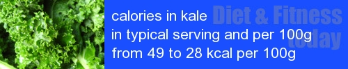 calories in kale information and values per serving and 100g