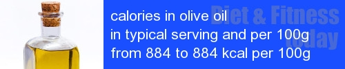 calories in olive oil information and values per serving and 100g