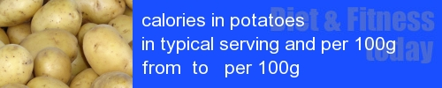 calories in potatoes information and values per serving and 100g