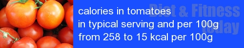 calories in tomatoes information and values per serving and 100g