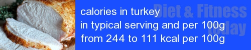calories in turkey information and values per serving and 100g