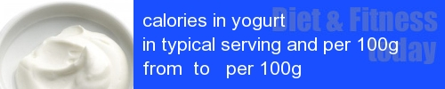 calories in yogurt information and values per serving and 100g