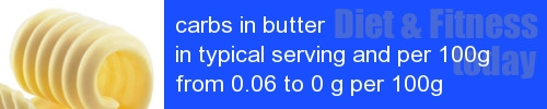 carbs in butter information and values per serving and 100g