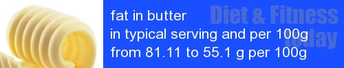 fat in butter information and values per serving and 100g