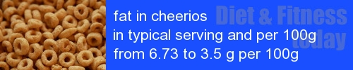 fat in cheerios information and values per serving and 100g