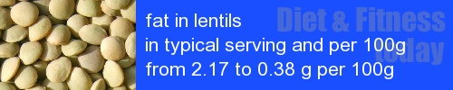 fat in lentils information and values per serving and 100g