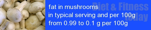 fat in mushrooms information and values per serving and 100g