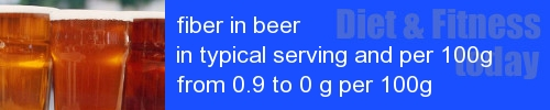 fiber in beer information and values per serving and 100g