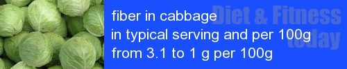 fiber in cabbage information and values per serving and 100g