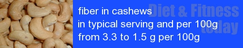 fiber in cashews information and values per serving and 100g
