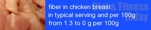 fiber in chicken breast information and values per serving and 100g