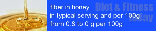 fiber in honey information and values per serving and 100g